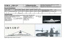 Picture of SM UB13 (Boatsheet)