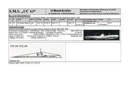 Picture of SM UC63 (Boatsheet)